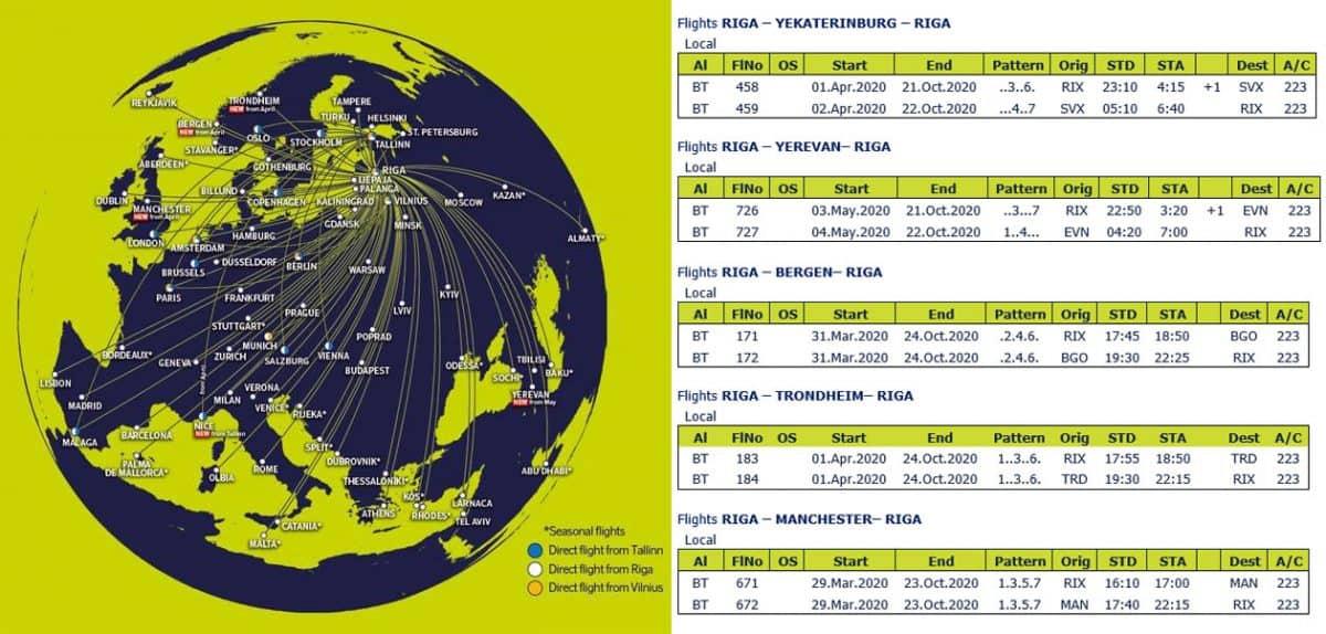 riga-schedule-1200x574.jpg